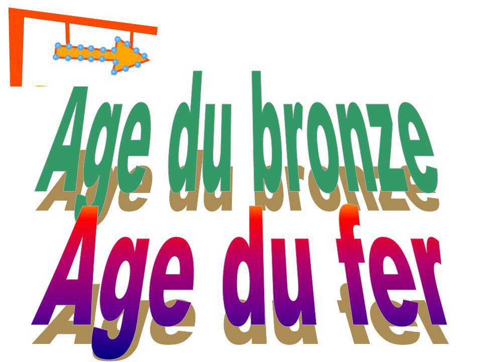 Age du bronze Age du fer