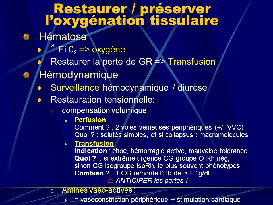 Restaurer / préserver l'oxygénation tissulaire