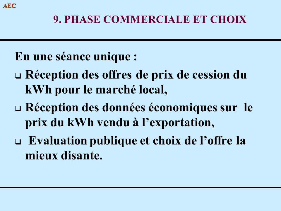 9. PHASE COMMERCIALE ET CHOIX