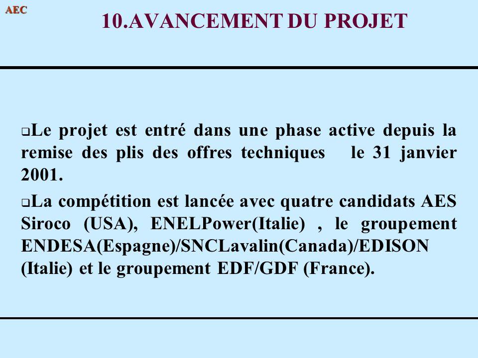 10.AVANCEMENT DU PROJET Le projet est entré dans une phase active depuis la remise des plis des offres techniques le 31 janvier 2001.