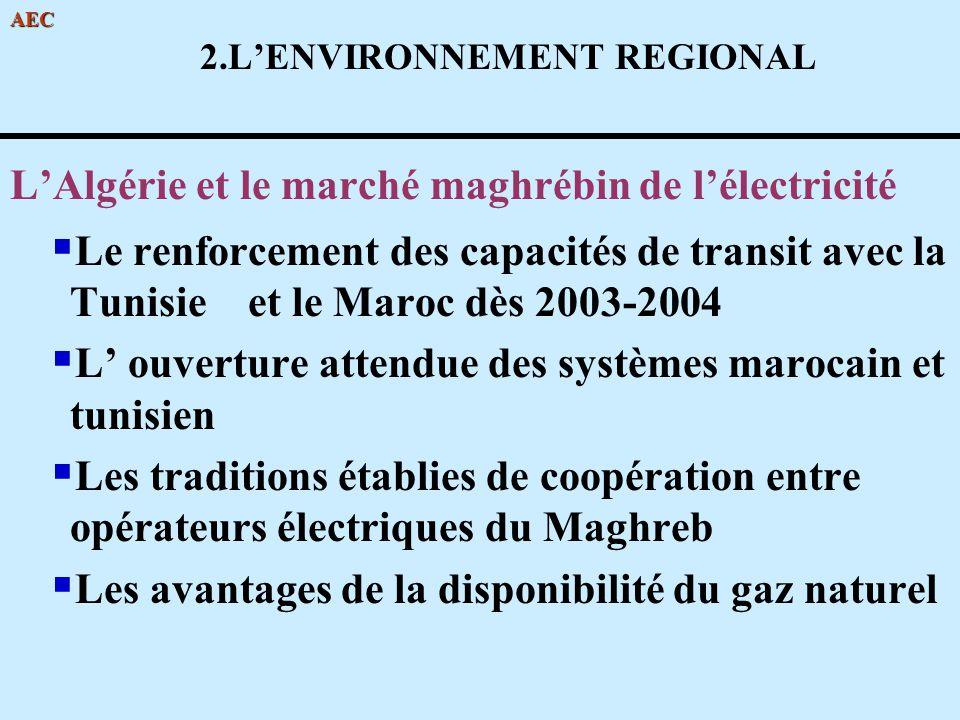 2.L'ENVIRONNEMENT REGIONAL