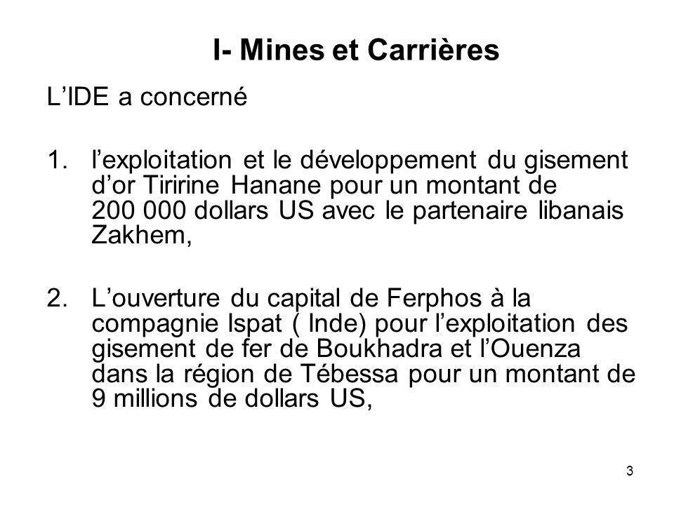 I- Mines et Carrières L'IDE a concerné