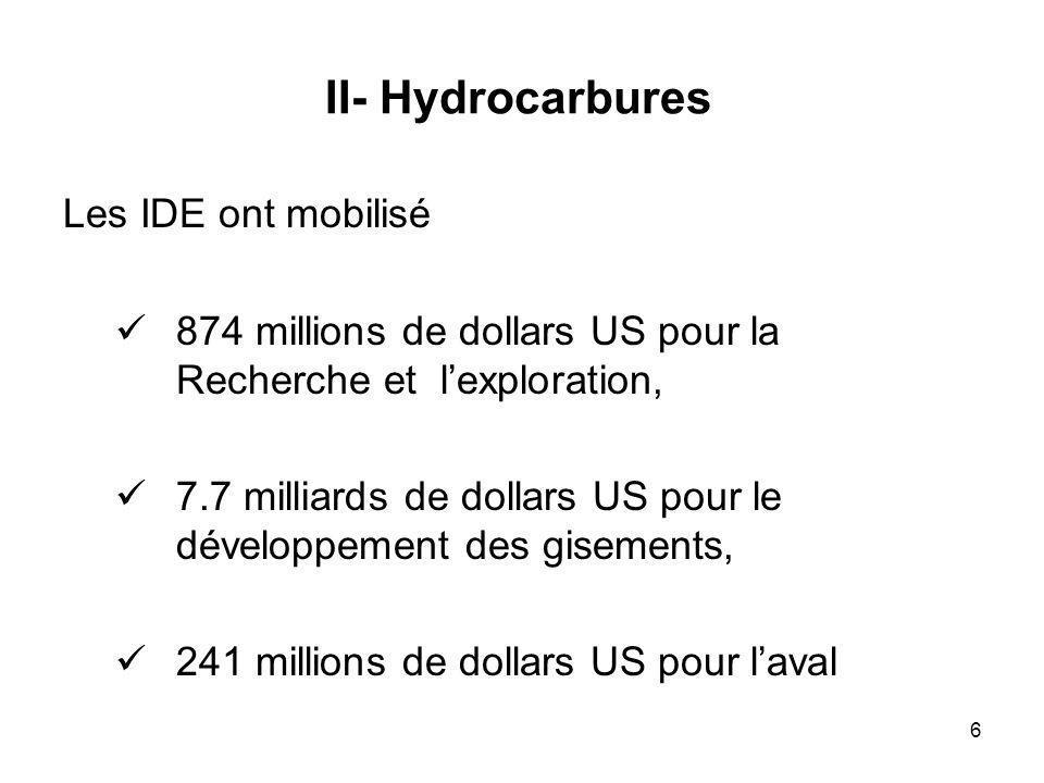 II- Hydrocarbures Les IDE ont mobilisé