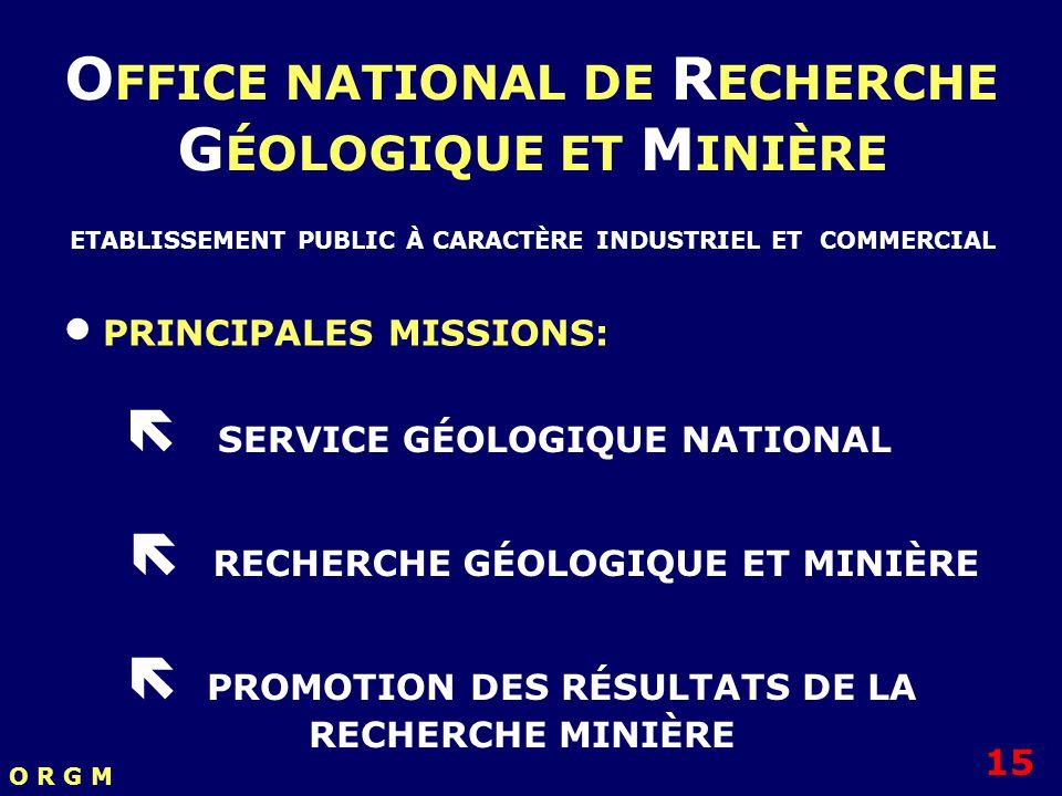OFFICE NATIONAL DE RECHERCHE GÉOLOGIQUE ET MINIÈRE