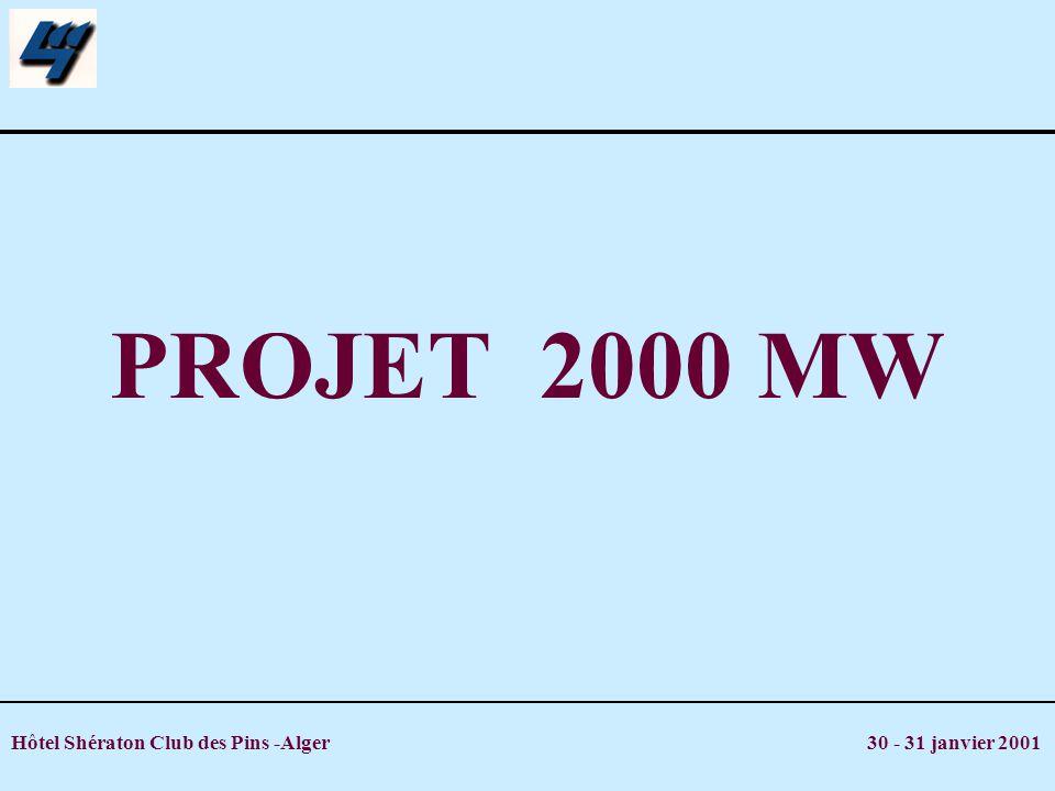 PROJET 2000 MW