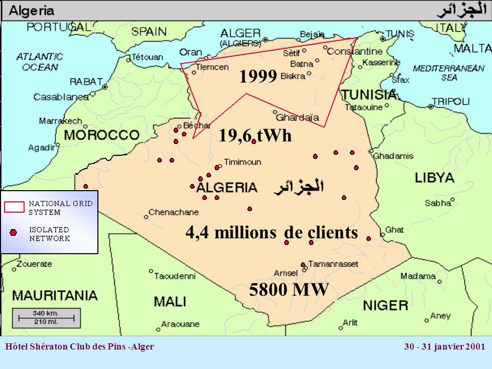 1999 19,6 tWh 4,4 millions de clients 5800 MW