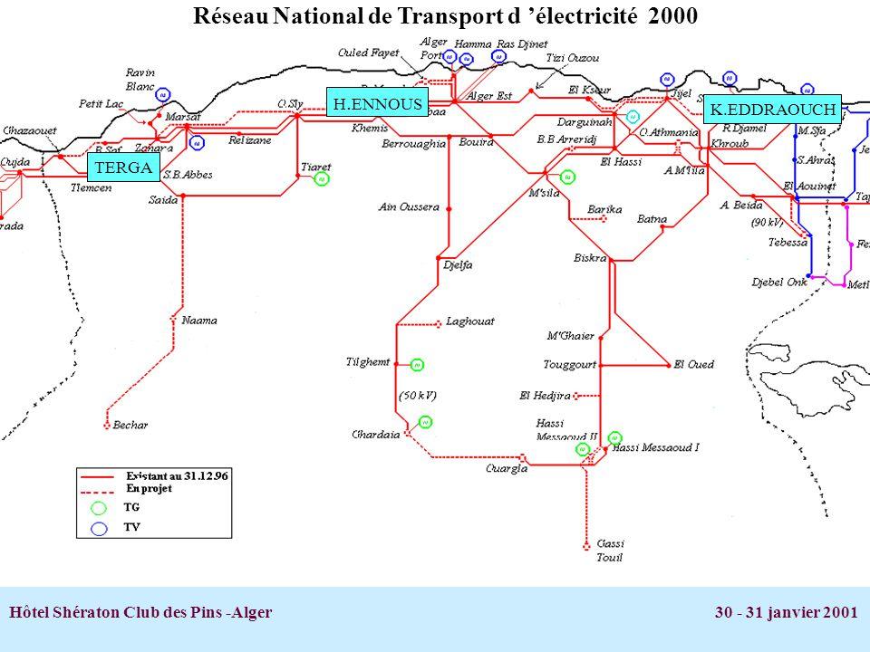 Réseau National de Transport d 'électricité 2000