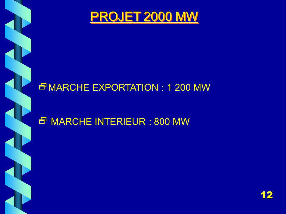 PROJET 2000 MW MARCHE EXPORTATION : 1 200 MW