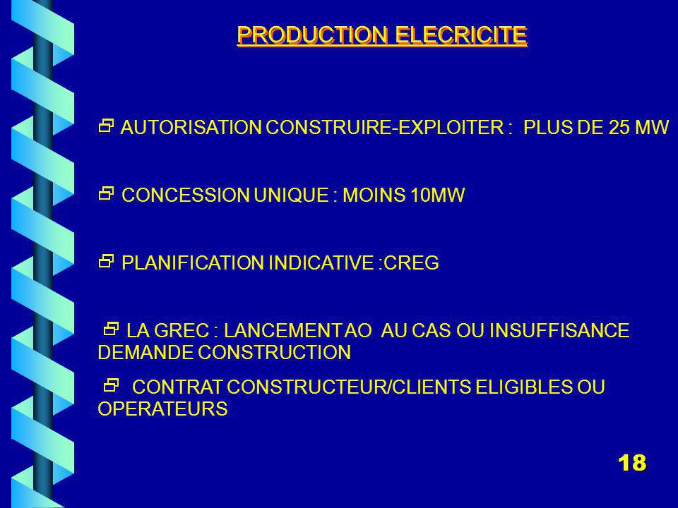 PRODUCTION ELECRICITE