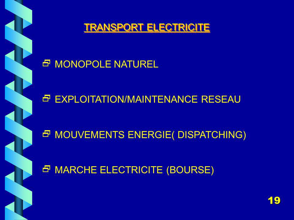 TRANSPORT ELECTRICITE