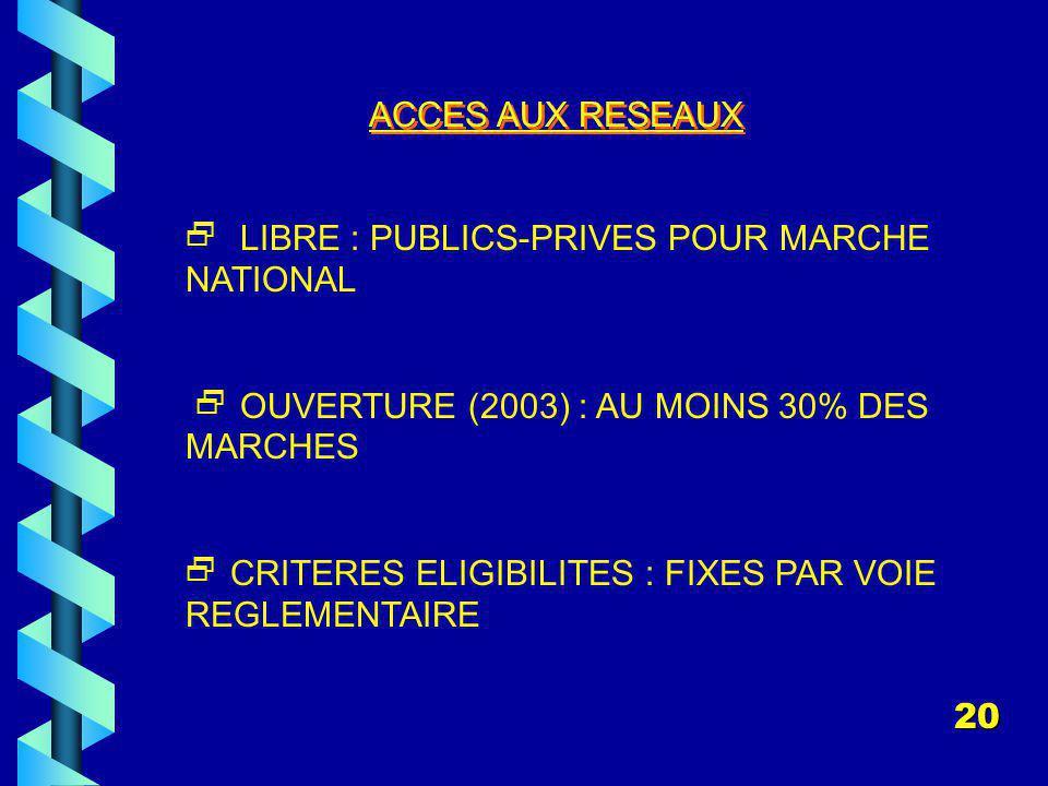 ACCES AUX RESEAUX  LIBRE : PUBLICS-PRIVES POUR MARCHE NATIONAL.  OUVERTURE (2003) : AU MOINS 30% DES MARCHES.