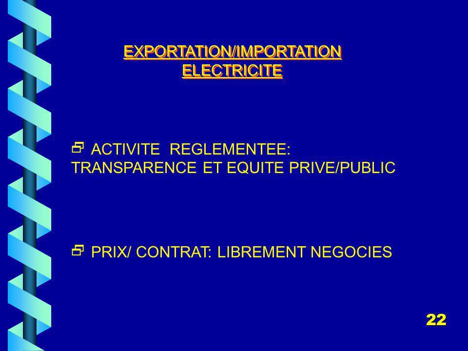 EXPORTATION/IMPORTATION ELECTRICITE