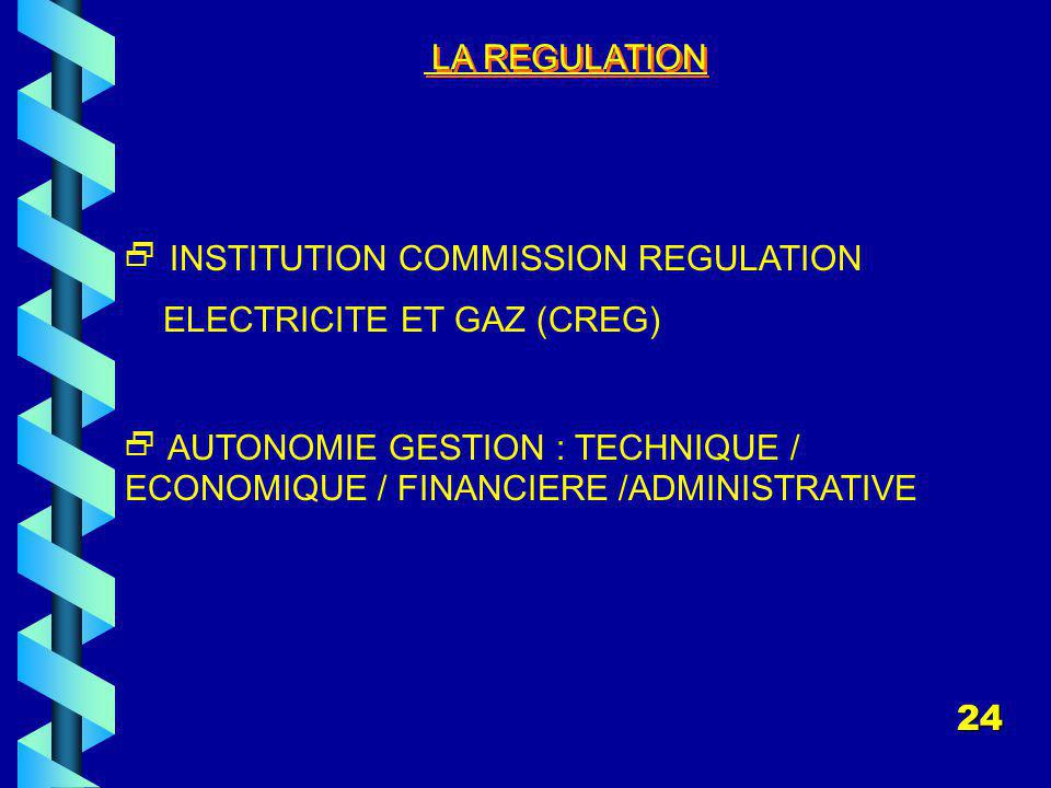  INSTITUTION COMMISSION REGULATION ELECTRICITE ET GAZ (CREG)
