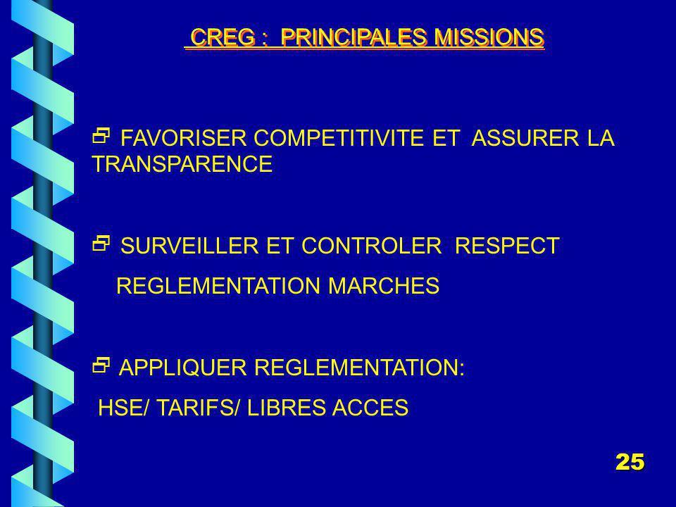 CREG : PRINCIPALES MISSIONS
