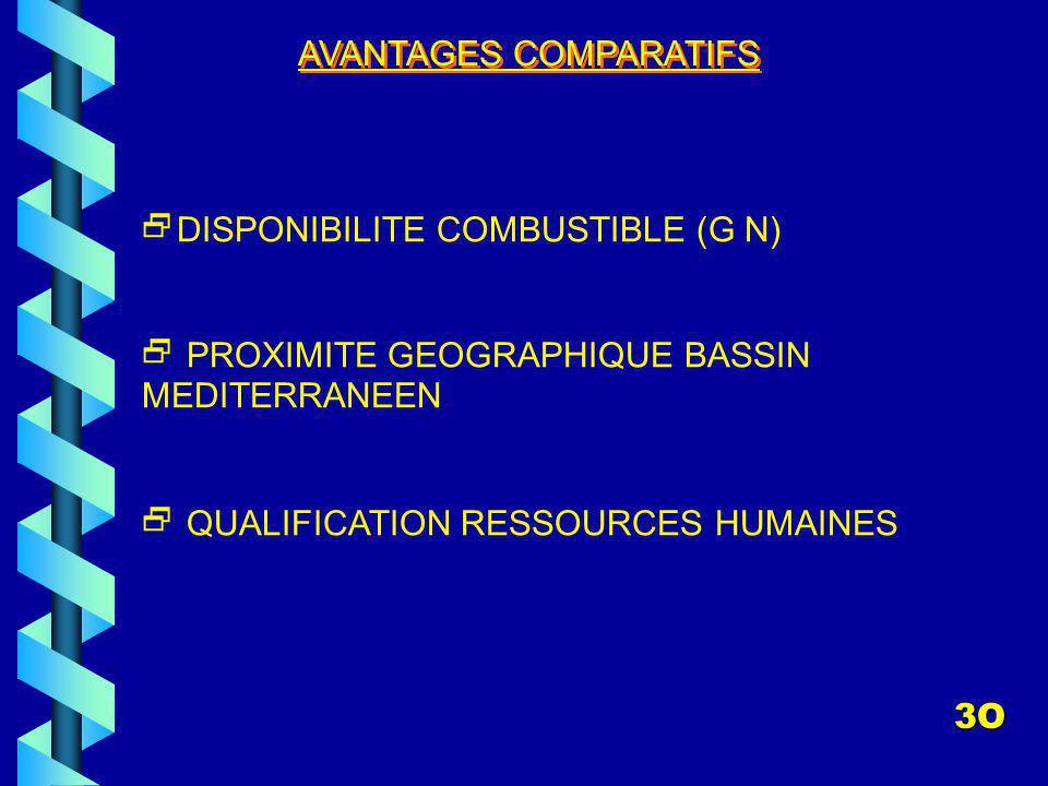 AVANTAGES COMPARATIFS