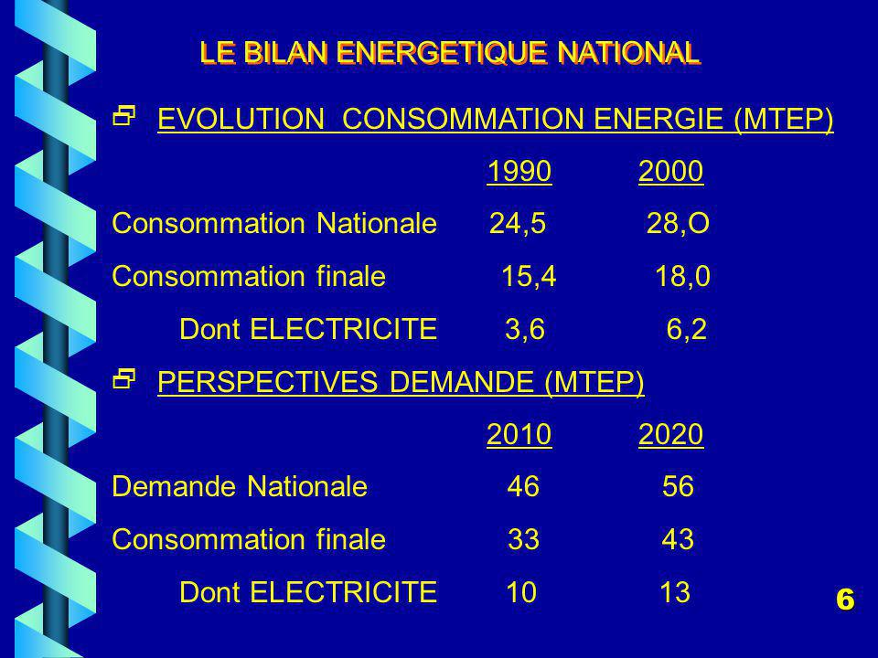 LE BILAN ENERGETIQUE NATIONAL
