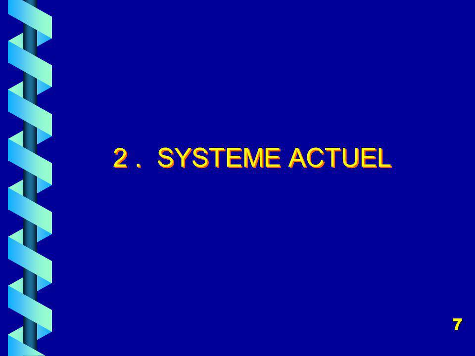 2 . SYSTEME ACTUEL 7
