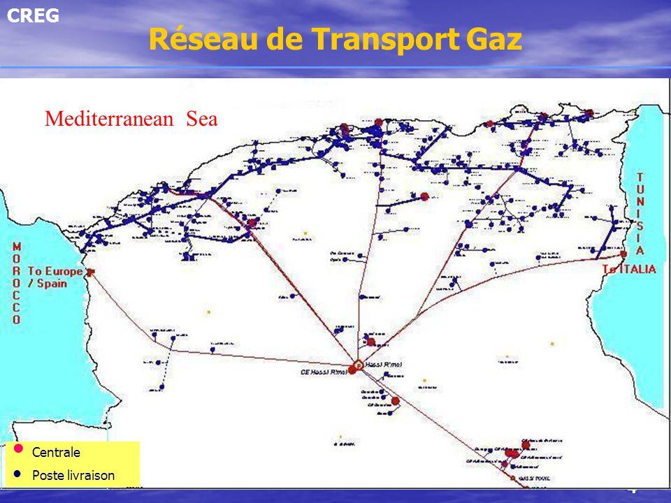 Réseau de Transport Gaz