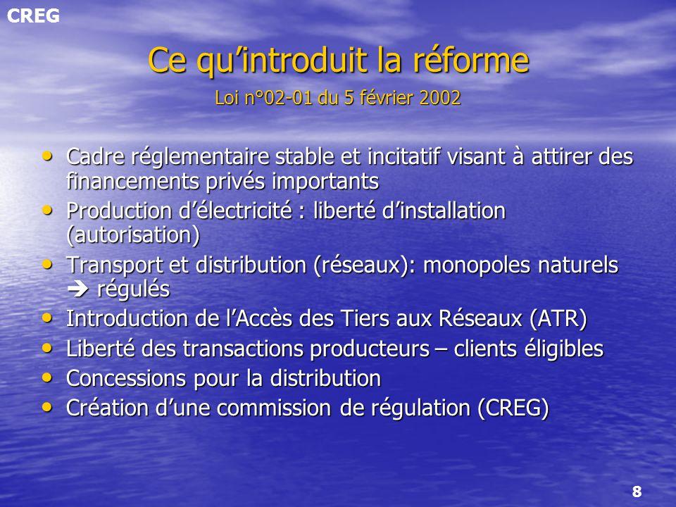Ce qu'introduit la réforme Loi n°02-01 du 5 février 2002