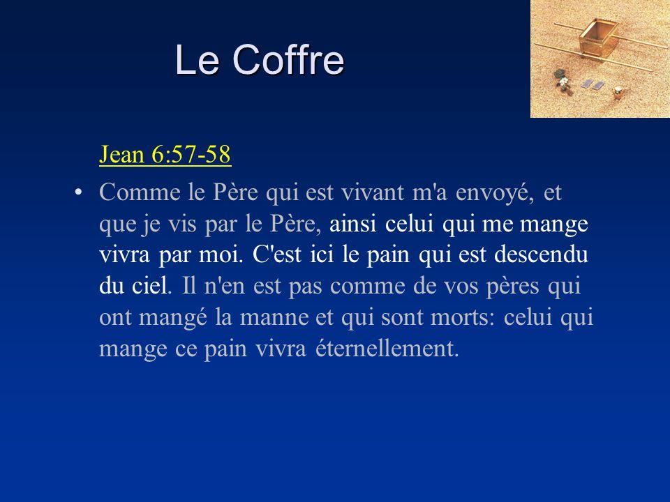Le Coffre Jean 6:57-58.