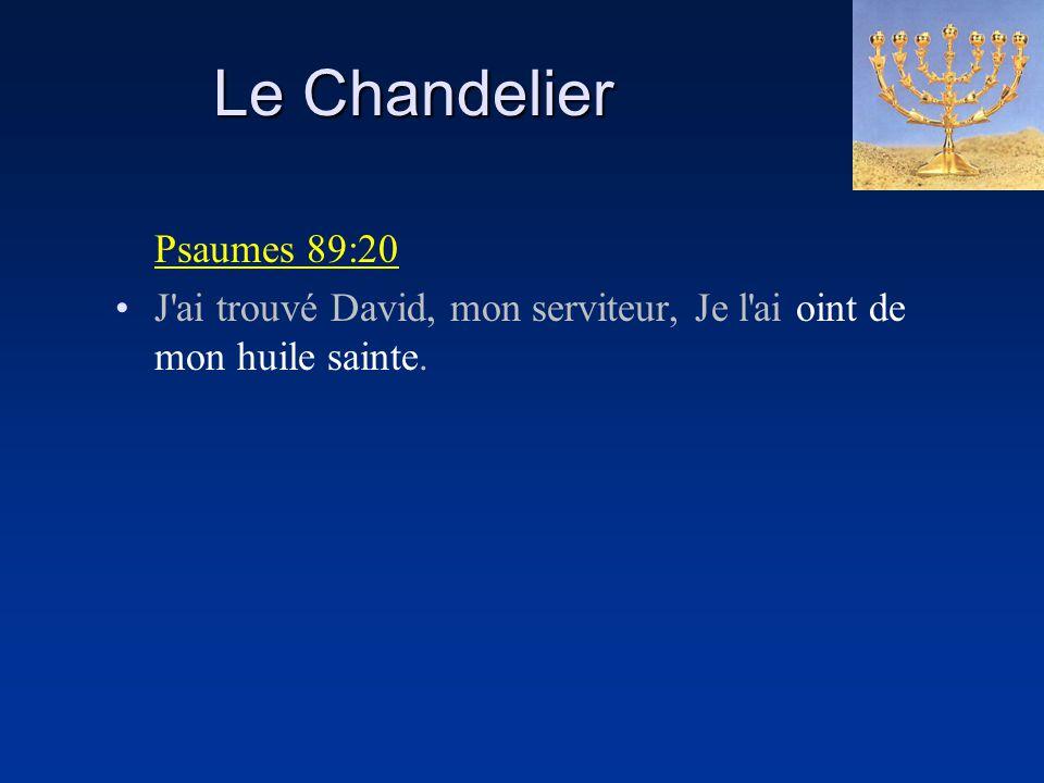 Le Chandelier Psaumes 89:20
