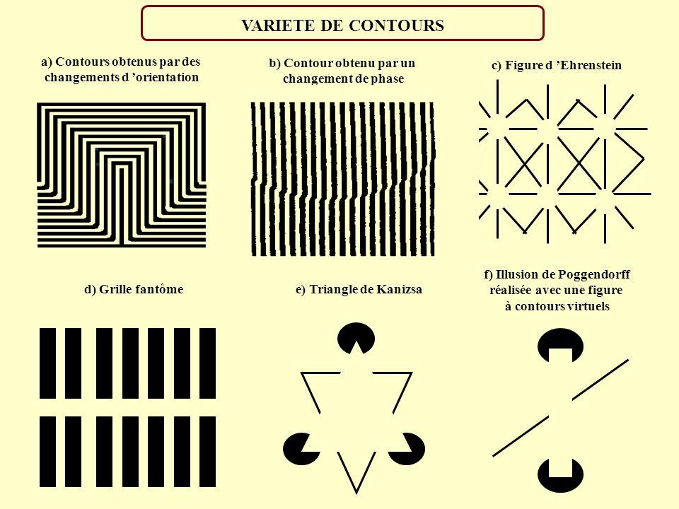 VARIETE DE CONTOURS a) Contours obtenus par des