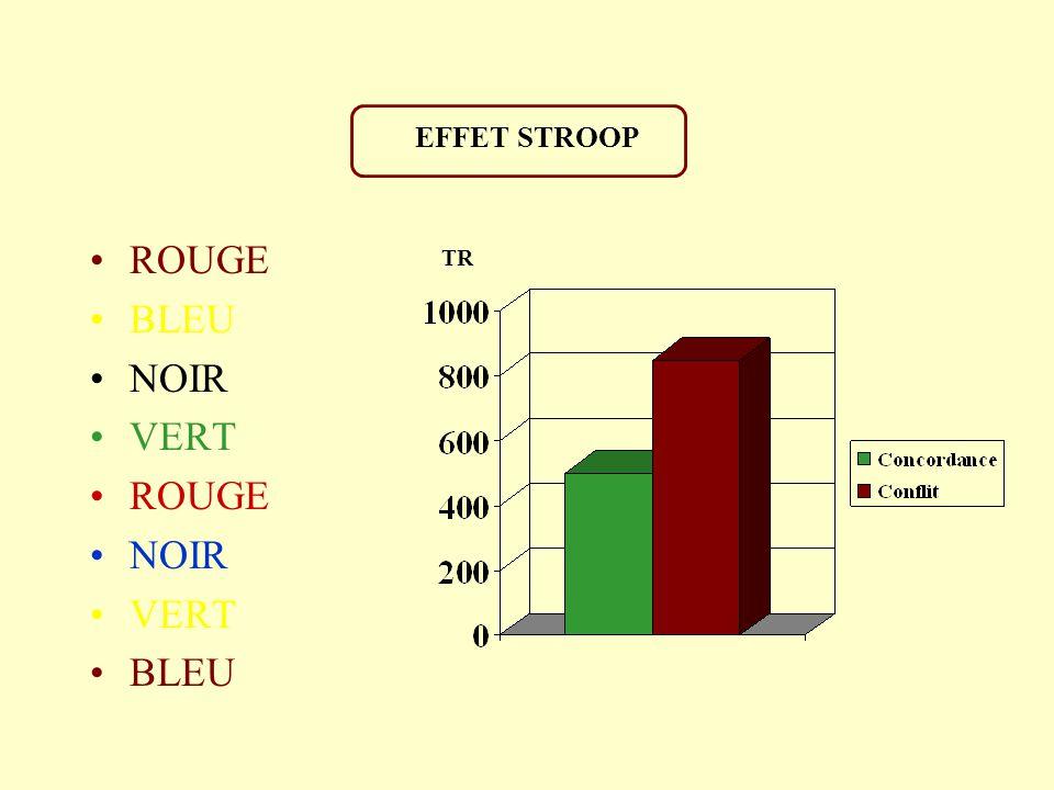 EFFET STROOP ROUGE BLEU NOIR VERT TR