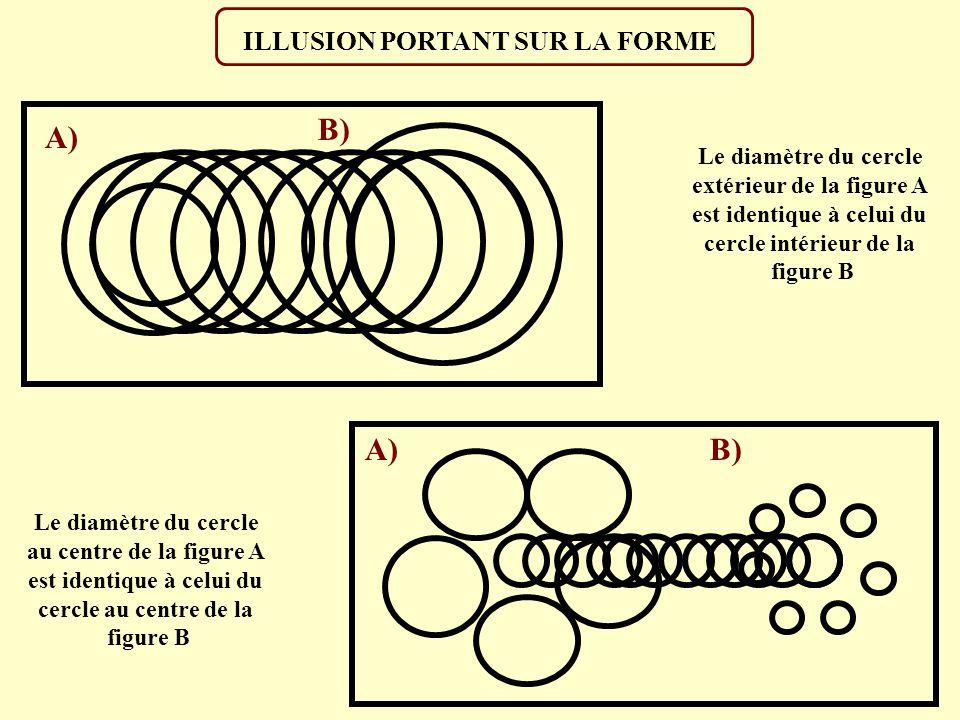B) A) A) B) ILLUSION PORTANT SUR LA FORME Le diamètre du cercle