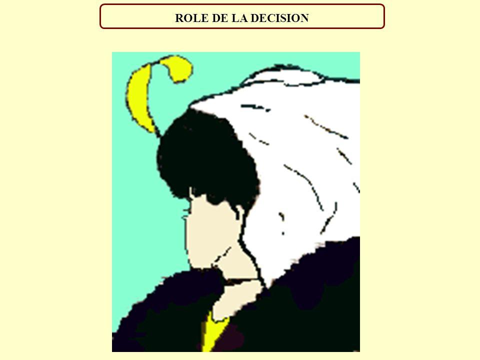 ROLE DE LA DECISION
