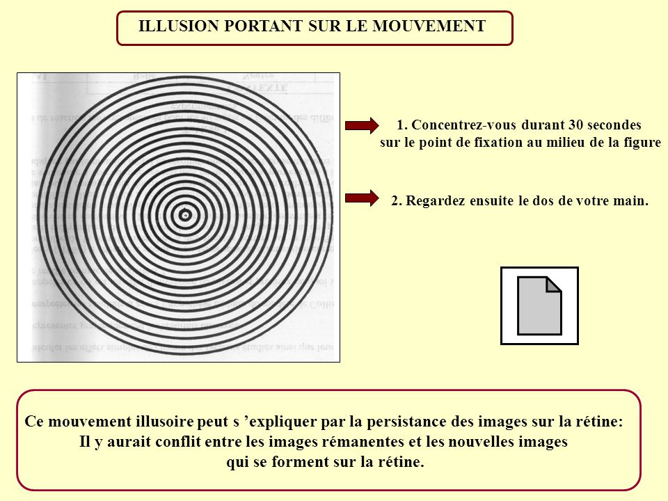 ILLUSION PORTANT SUR LE MOUVEMENT