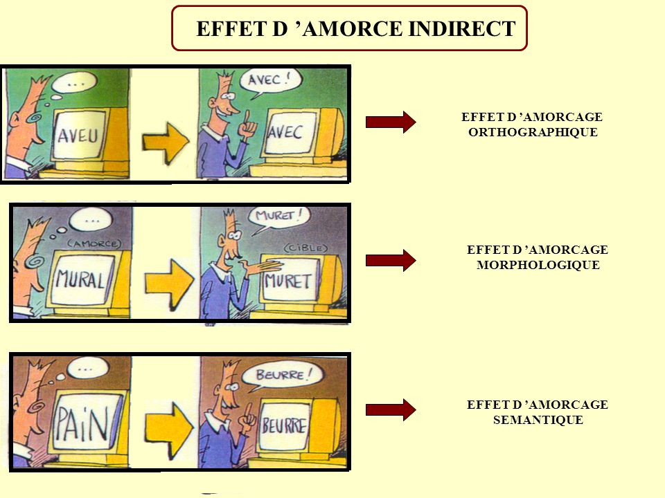 EFFET D 'AMORCE INDIRECT