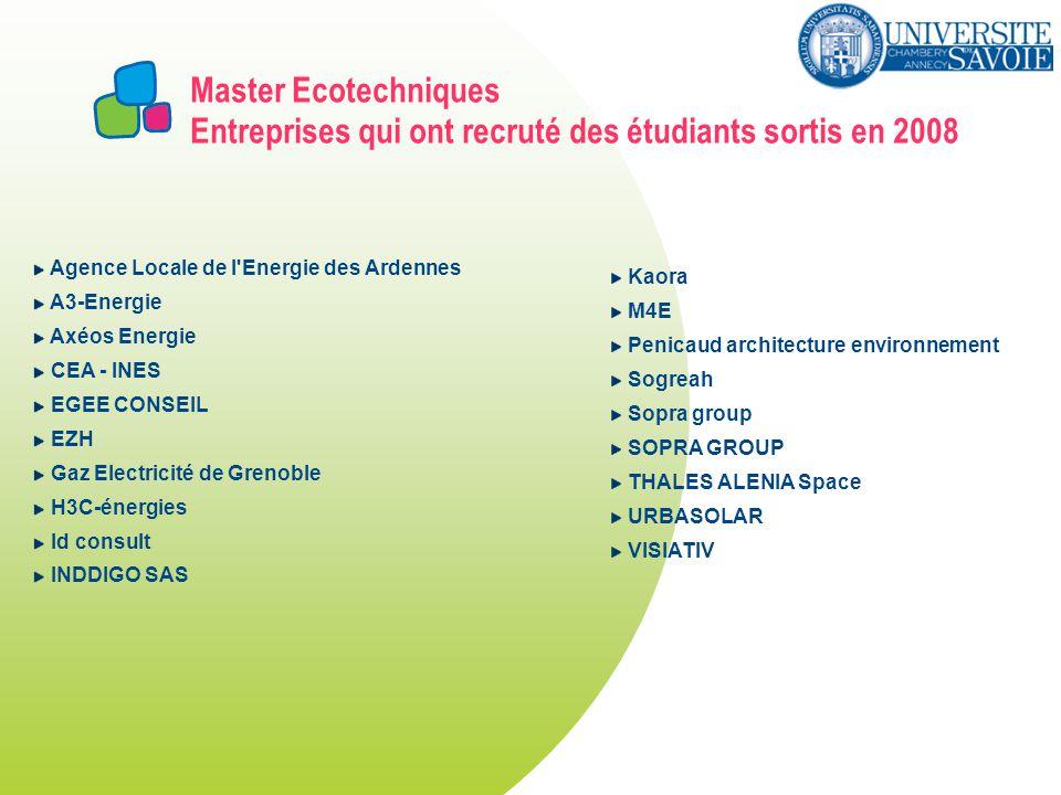 Entreprises qui ont recruté des étudiants sortis en 2008