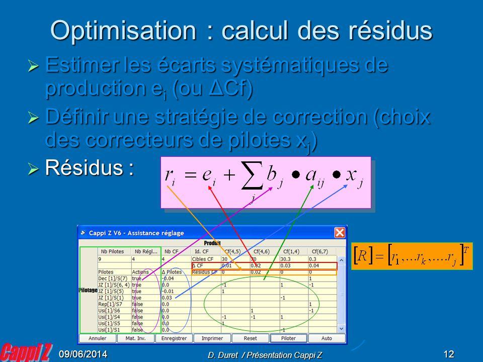 Optimisation : calcul des résidus