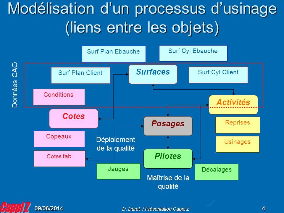 Modélisation d'un processus d'usinage (liens entre les objets)