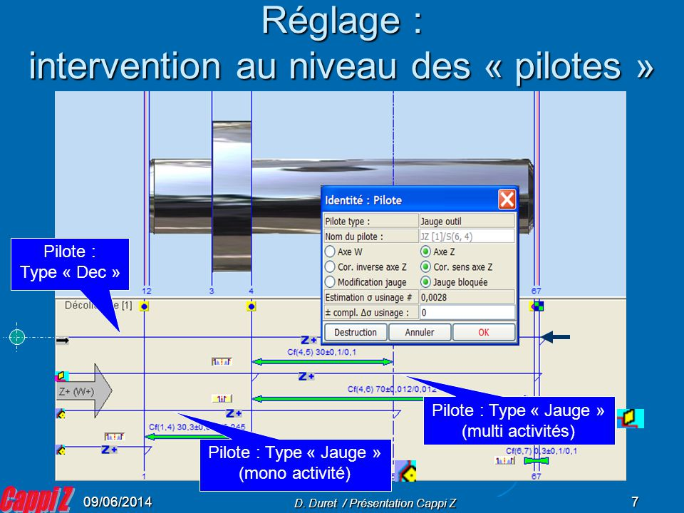 Réglage : intervention au niveau des « pilotes »