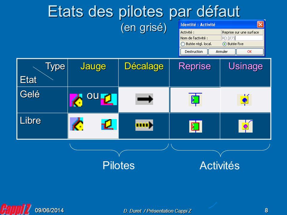 Etats des pilotes par défaut (en grisé)
