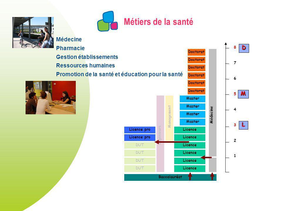 Métiers de la santé Médecine Pharmacie Gestion établissements D