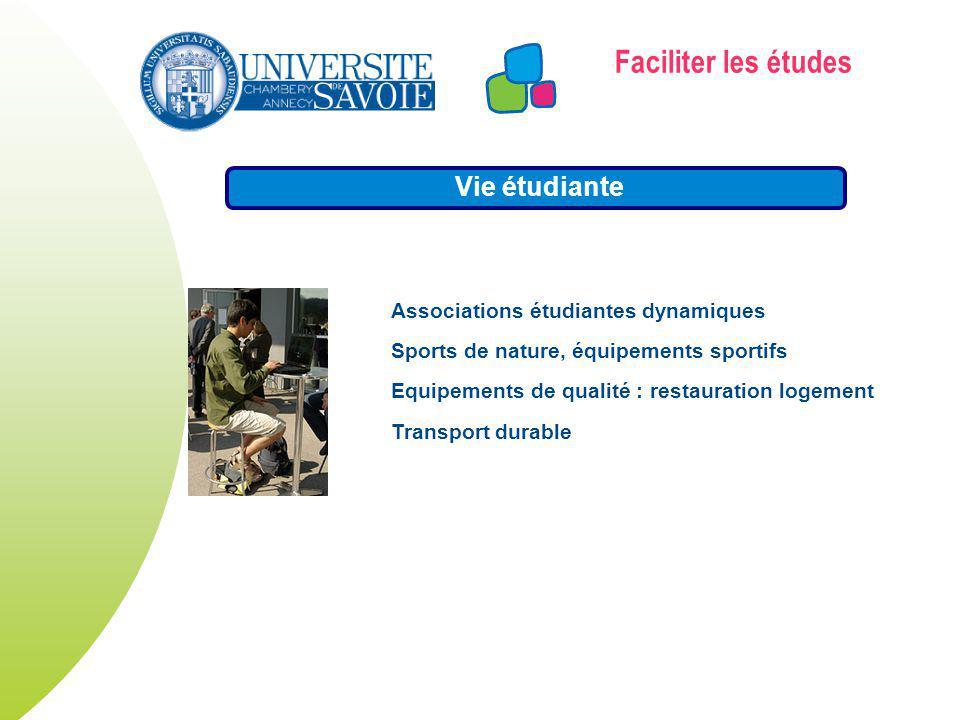 Faciliter les études Vie étudiante Associations étudiantes dynamiques