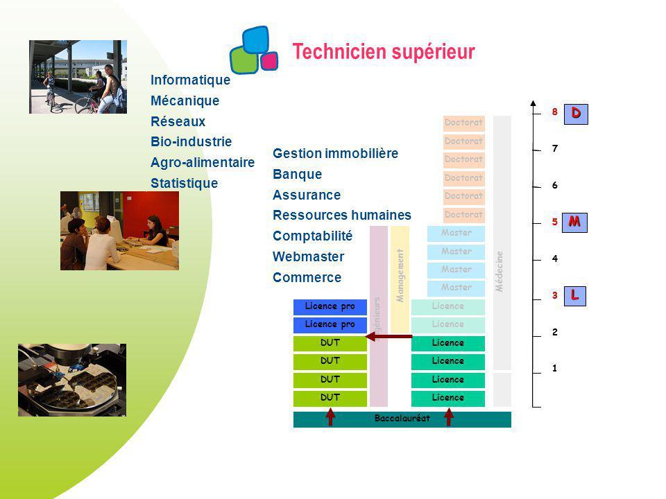 Technicien supérieur Informatique Mécanique Réseaux Bio-industrie D