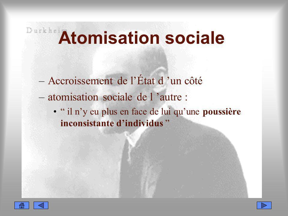 Atomisation sociale Accroissement de l'État d 'un côté