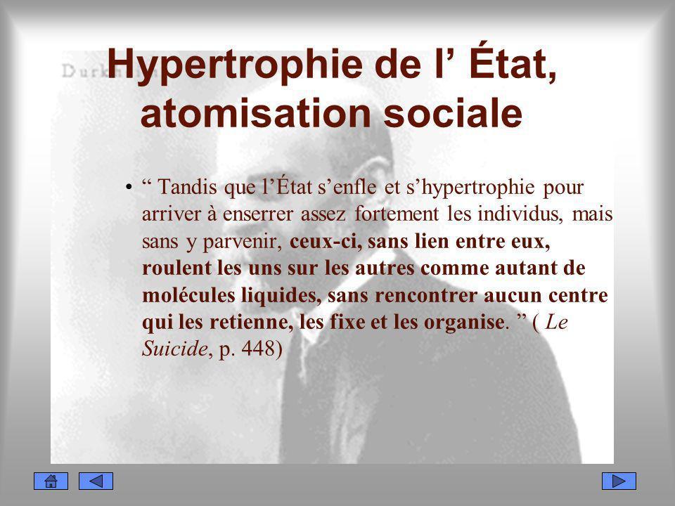 Hypertrophie de l' État, atomisation sociale