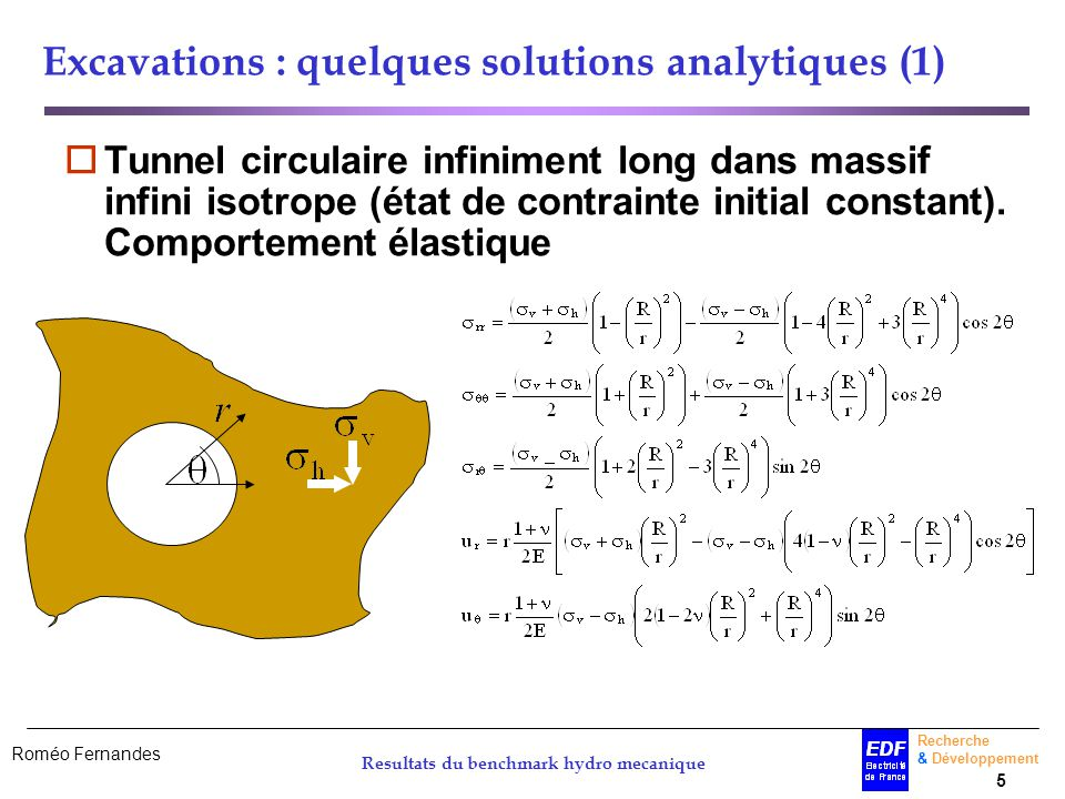 Excavations : quelques solutions analytiques (1)