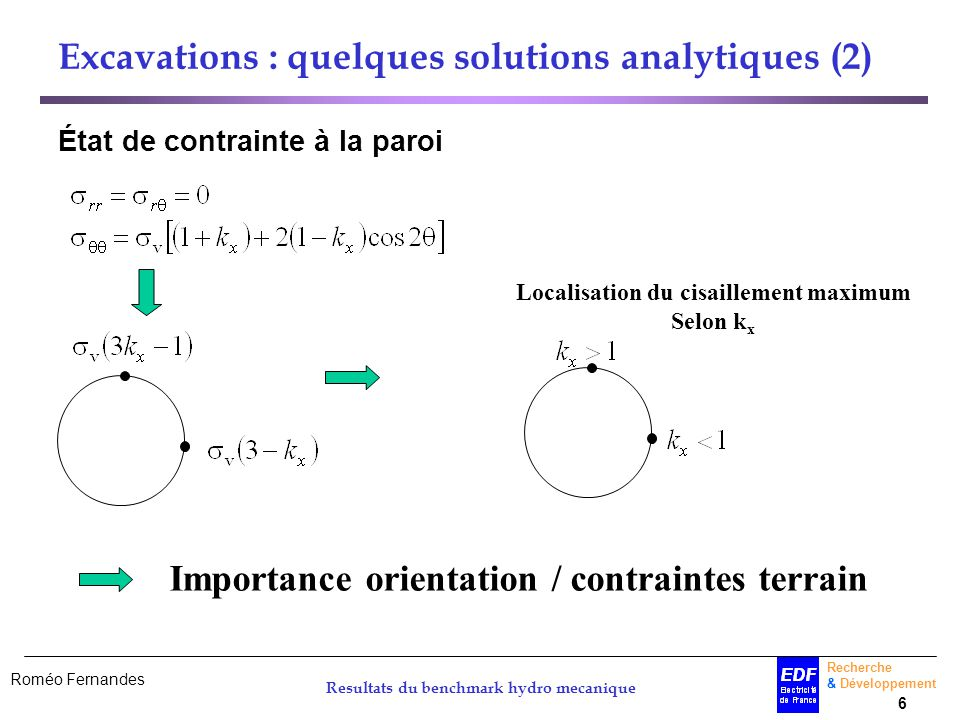 Excavations : quelques solutions analytiques (2)