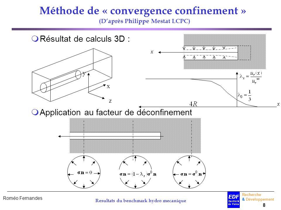 Méthode de « convergence confinement » (D'après Philippe Mestat LCPC)