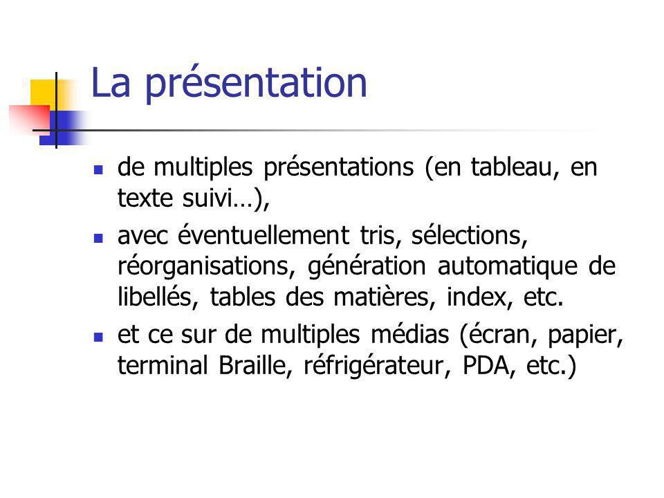La présentation de multiples présentations (en tableau, en texte suivi…),