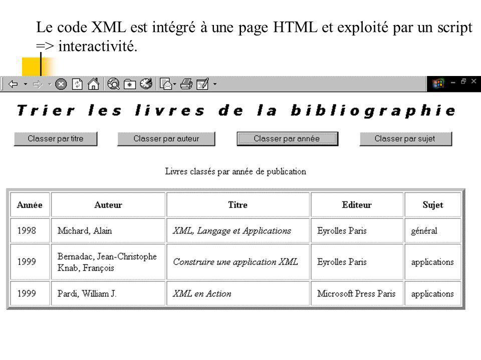 Le code XML est intégré à une page HTML et exploité par un script