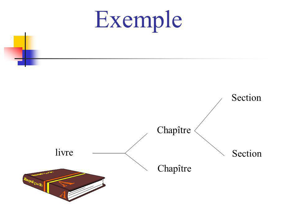 Exemple Section Chapître livre Section Chapître
