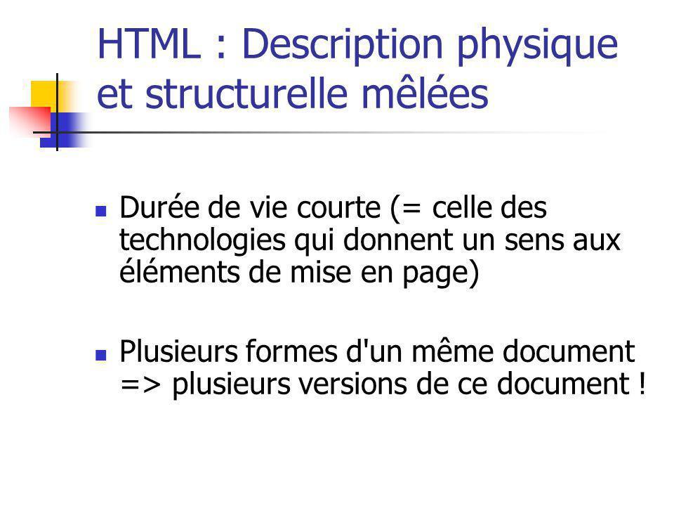 HTML : Description physique et structurelle mêlées