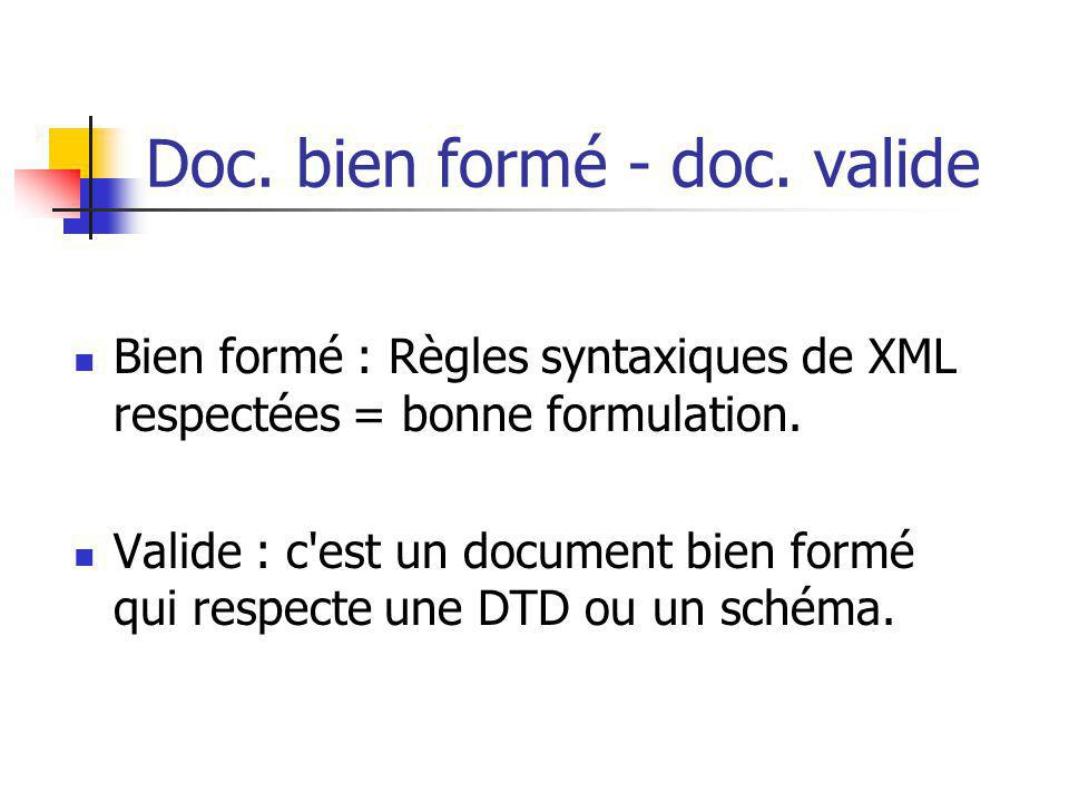 Doc. bien formé - doc. valide