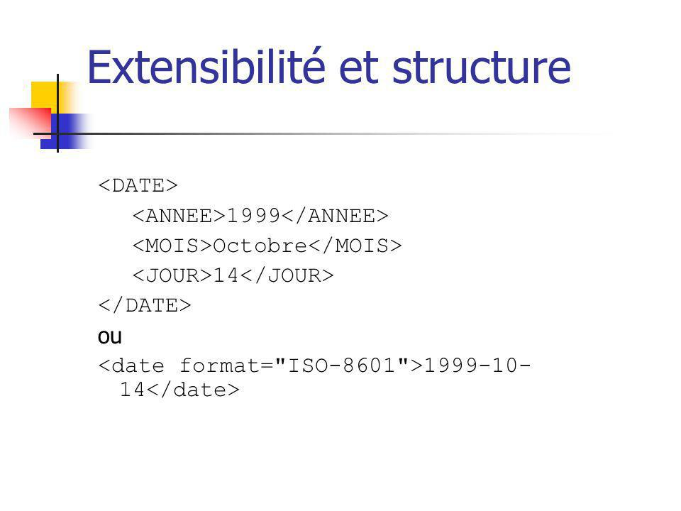 Extensibilité et structure